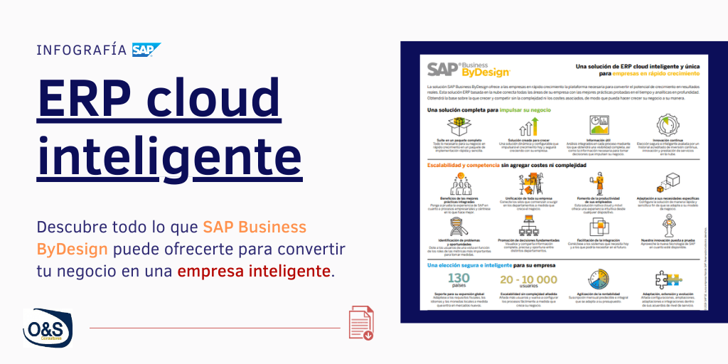 Una solución de ERP cloud inteligente y única para empresas en rápido crecimiento